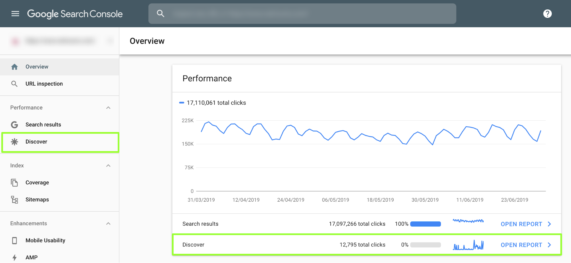Discover Traffic in Google Search Console