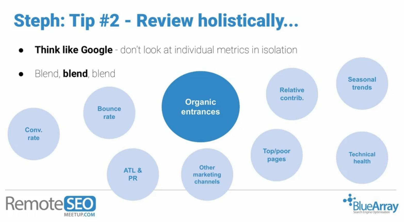 Review holistically tip RemoteSEO Meetup